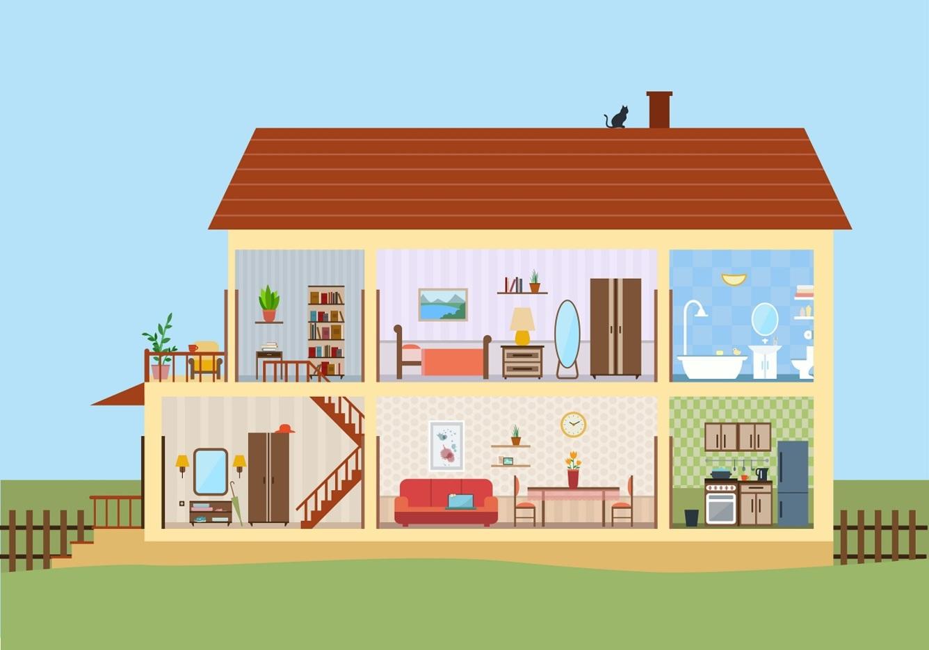 Dom I Pomieszczenia W Domu Po Angielsku Inglesspl